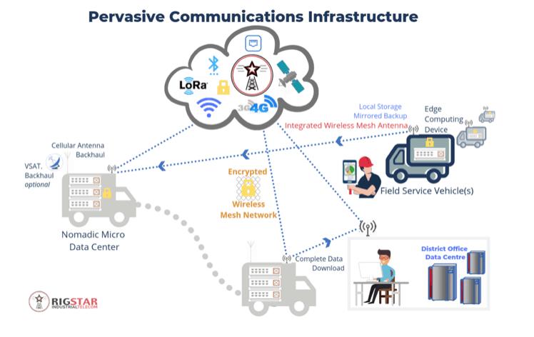 persuasive-communications